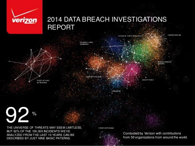 Verizon 2014 Data Breach Investigations