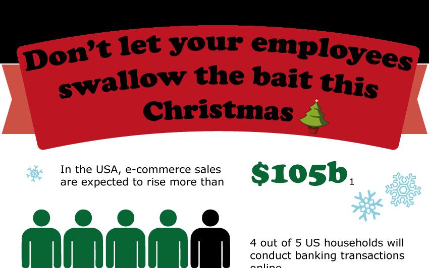 US phishing infographic