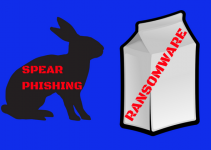 Free Milk Bad Rabbit cyber threats ransomware spear phishing