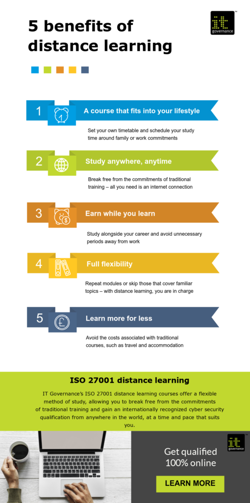 5 benefits of distance learning infographic