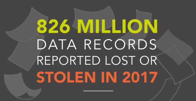 Data breaches in 2017