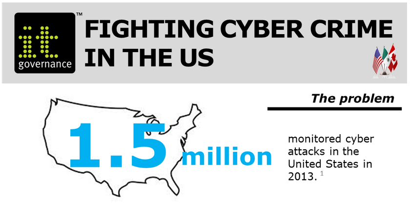 Fighting Cyber Crime in the United States