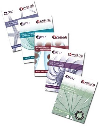ITIL: Key Element Guide Suite - 2011 Edition (Softcover)